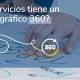 Servicios Gráficos 360
